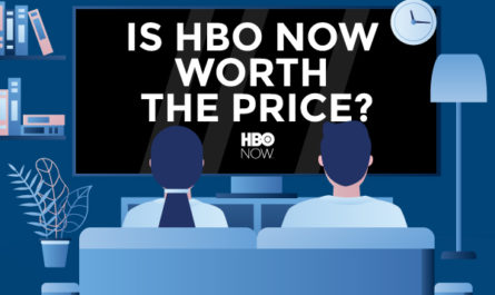 HBO NOW Review